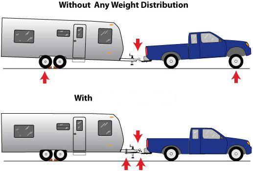 Click image for larger version  Name:weight_distribution.jpg Views:65 Size:33.4 KB ID:33322