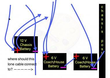 Click image for larger version  Name:12v 6v 6v lone cable wht bkgd.jpg Views:21 Size:329.1 KB ID:333272