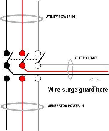 Wiring diagram for 30a surge protector irv2 forums click image for larger version name generator transfer switchg views asfbconference2016 Gallery