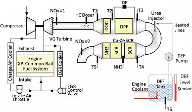 Click image for larger version  Name:diesel emissions system.jpg Views:14 Size:146.8 KB ID:343675