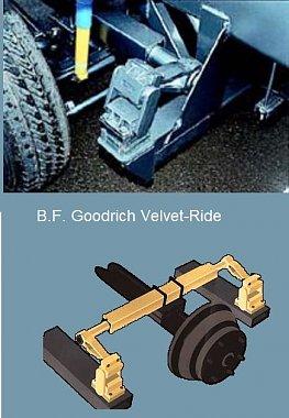 Click image for larger version  Name:SMC Magnum Velvet-Ride.JPG Views:5 Size:93.1 KB ID:343742