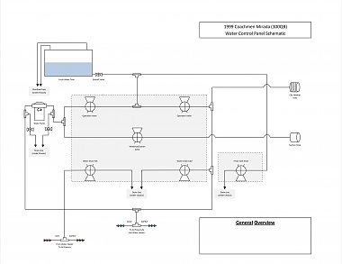 Click image for larger version  Name:MiradaPlumbingValves_Overview.jpg Views:11 Size:114.6 KB ID:344086