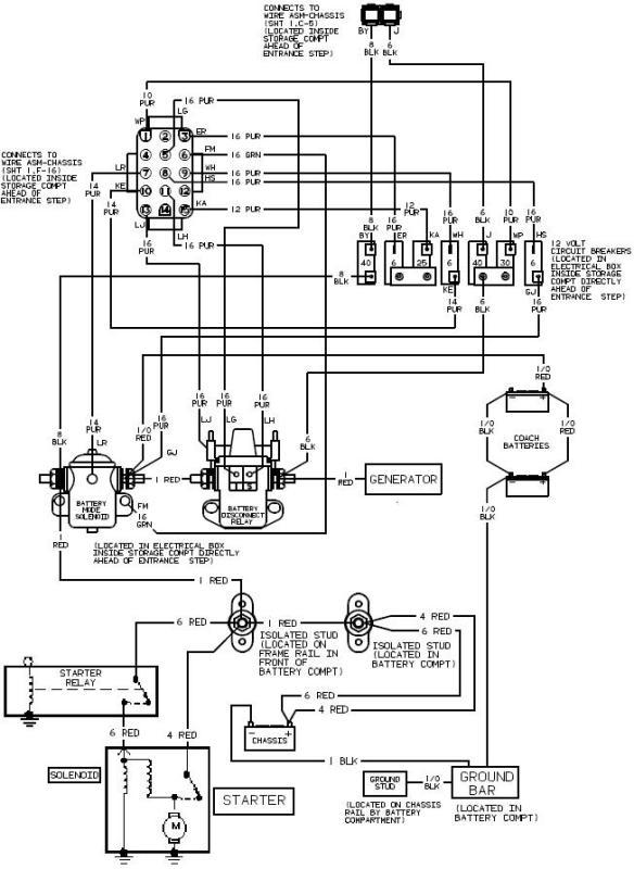 1983 dodge truck wiring diagram  1983  free engine image