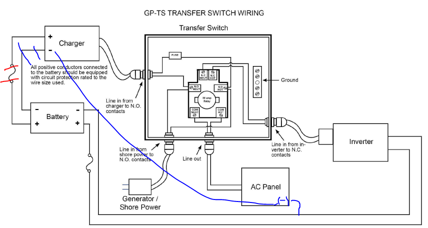 Rv Power Converter Wiring Diagram on automatic transfer switch wiring diagram