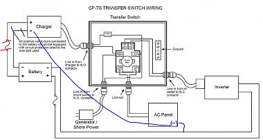 Go Power! solar and MagneTek Model 80 control center