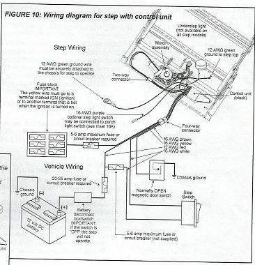 [DIAGRAM_38EU]  Kwikee Step Wiring - iRV2 Forums | Kwikee Step Wiring Diagram 28 |  | iRV2 Forums