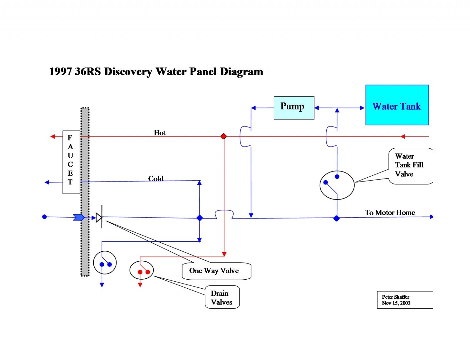 bounder 1997 bounder 36r water system question irv2 forums click image for larger version water diagram jpg views 1422 size