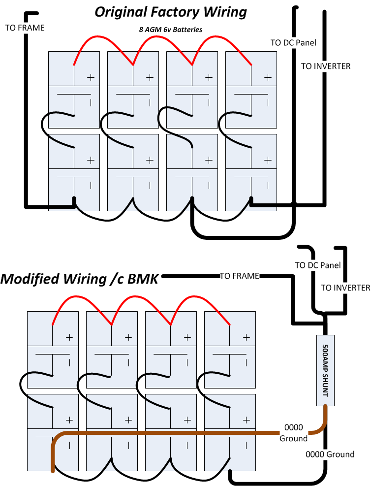 Proper wiring when using a bmk shunt irv2 forums click image for larger version name coach battery wiring diagramg views 311 asfbconference2016 Images