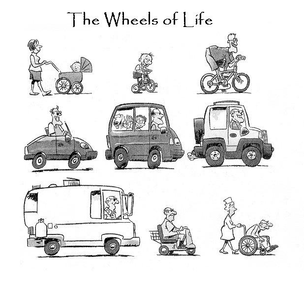 Click image for larger version  Name:Wheels of Life.jpg Views:141 Size:67.1 KB ID:60019