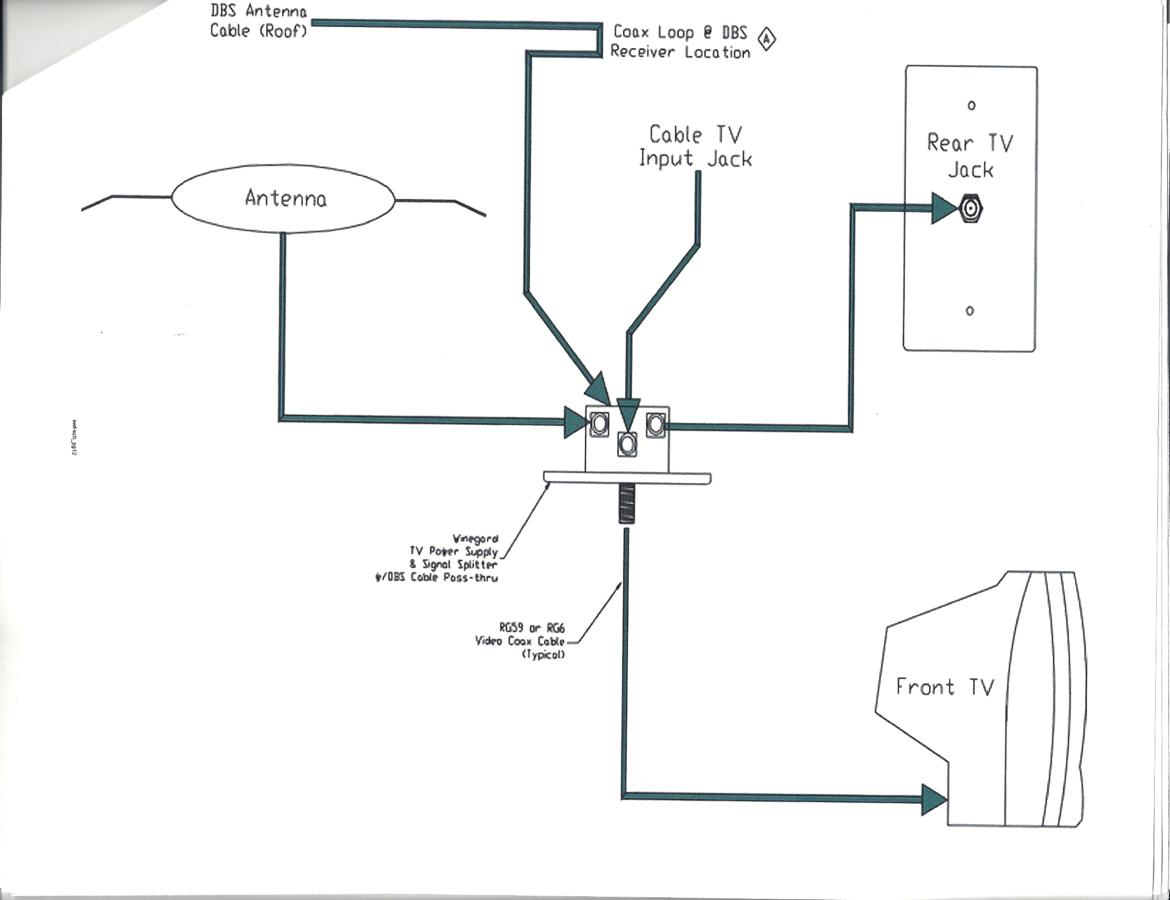 wiring diagram rv power booster for antenna php wiring wiring diagram