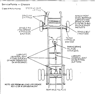 1998 Ford F53 Motorhome Fuse Box Diagram