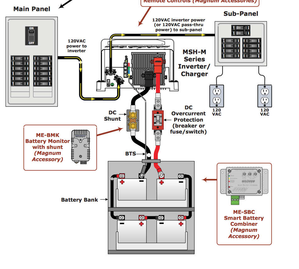 Xantrex inverter charger wiring diagram library