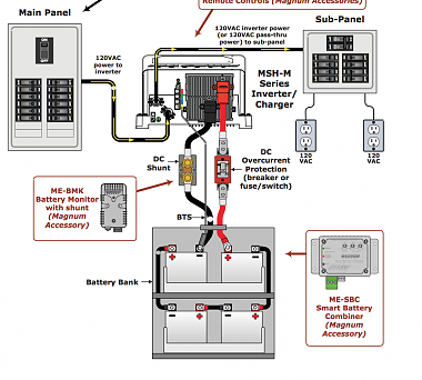Which PSW inverter/charger to replace Xantrex RV2012GS? - iRV2 Forums | Xantrex Wiring Diagram |  | iRV2 Forums