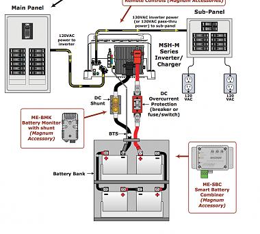 2000 Coachman Wiring Diagram Circuit Diagram Maker