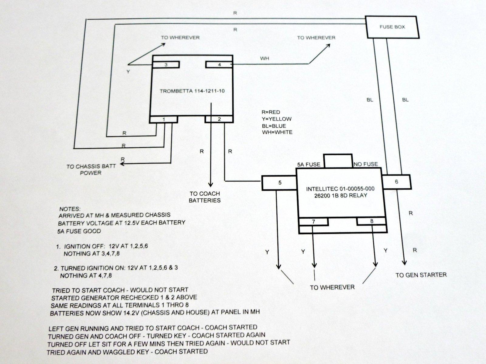 99 volvo truck wiring schematic