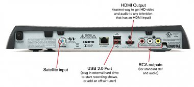 Click image for larger version  Name:dish-211z-receiver-back.jpeg Views:370 Size:29.4 KB ID:79974