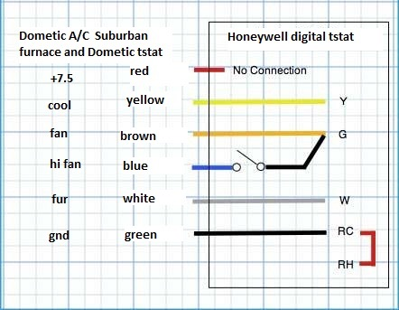 Wiring Diagram For House Thermostat Wiring Diagram – Wiring Diagram For A Thermostat