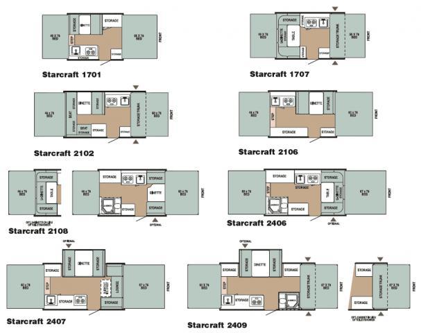 Click image for larger version  Name:starcraft-folding-camping-trailer-floorplans-large.jpg Views:336 Size:37.8 KB ID:94102
