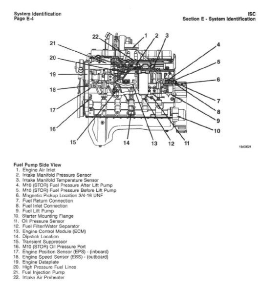 2006 international 4300 wiring diagram  diagram  auto