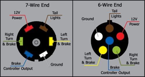 7 Pin To 6 Pin Wiring Diagram