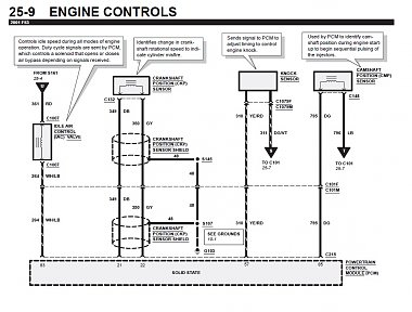 Ford F53 Pcm Location on 1995 ford f53 wiring diagram