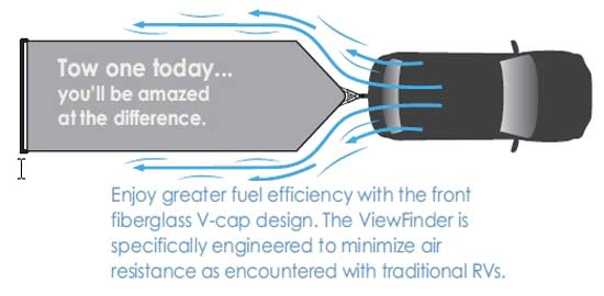 Click image for larger version  Name:cruiser-viewfinder-exterior-v-cap-benefits.jpeg Views:492 Size:16.6 KB ID:98733