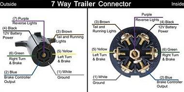 trailer plug adapter 6 prong rectangl 1999 lapalma - irv2 ... 4 star trailer plug wiring diagram basic 4 wire trailer plug wiring diagram #1