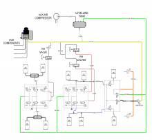 Leveling_System_Color_Diagram.jpg
