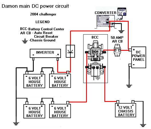 damon daybreak wiring diagram damon wiring diagram update  added mod  irv2 forums  damon wiring diagram update  added mod