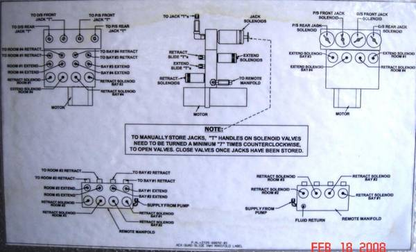231566507471 also Gm Workhorse Auto Park Brake System furthermore Hwh Hydraulic Diagram 46296 together with Energy Efficient Homes further 02 Cadillac Deville Transmission Wiring Diagram. on fleetwood wiring schematic