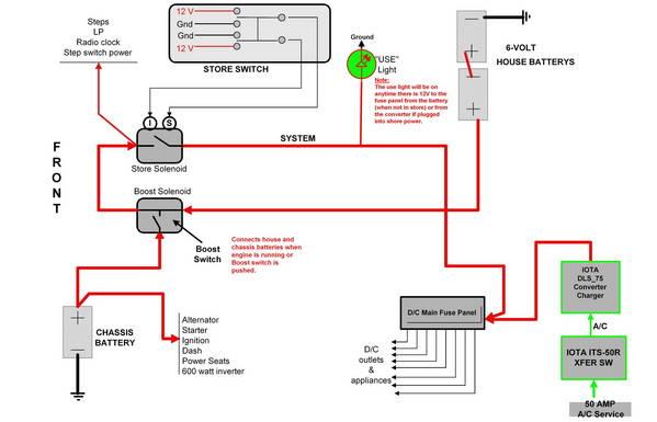2005 MountainAire Wiring Diagram - iRV2.com RV Photo Gallery on marine electrical panel diagrams, ezgo golf cart parts diagrams, ezgo gas electrical diagrams, rv inverter installation diagrams,