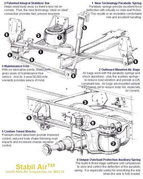 diagrams wiring   georgie boy wiring diagram