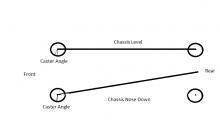 Caster_Angle_vs_nose_angle.png