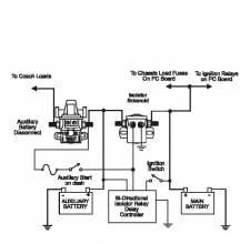 American House Wiring furthermore Parallax Converter Wiring Diagram besides Motorhome Wiring Diagrams likewise Dc 12 Volt Reversible Motor Wiring Diagram furthermore 460 Ci Ford Engine Diagram. on motorhome battery wiring diagram