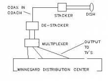Stacker1.jpg